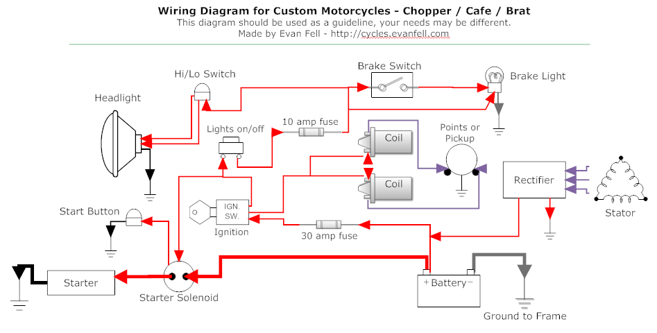 simple motorcycle wiring diagram for choppers and cafe racers evan rh cycles evanfell com motorcycle wiring diagram with toggle switch motorcycle wiring diagram pdf