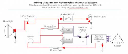simple motorcycle wiring diagram for choppers and cafe racers evan rh cycles evanfell com Battery Circuit Symbol Battery Symbol