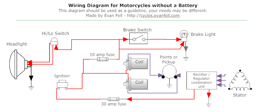 simple motorcycle wiring diagram for choppers and cafe racers evan rh cycles evanfell com wiring headlights directly to battery Auto Headlight Wiring Diagram