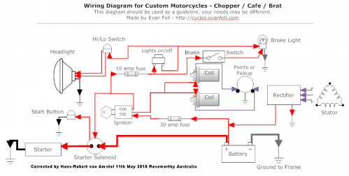 simple motorcycle wiring diagram for choppers and cafe racers evan rh cycles evanfell com 1985 Kawasaki KZ440 1984 Kawasaki KZ440