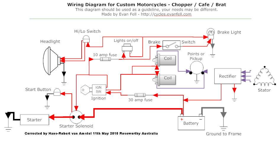 simple motorcycle wiring diagram for choppers and cafe racers evan rh cycles evanfell com simple motorcycle wiring harness diagram simple wiring harness 1978 harley fl