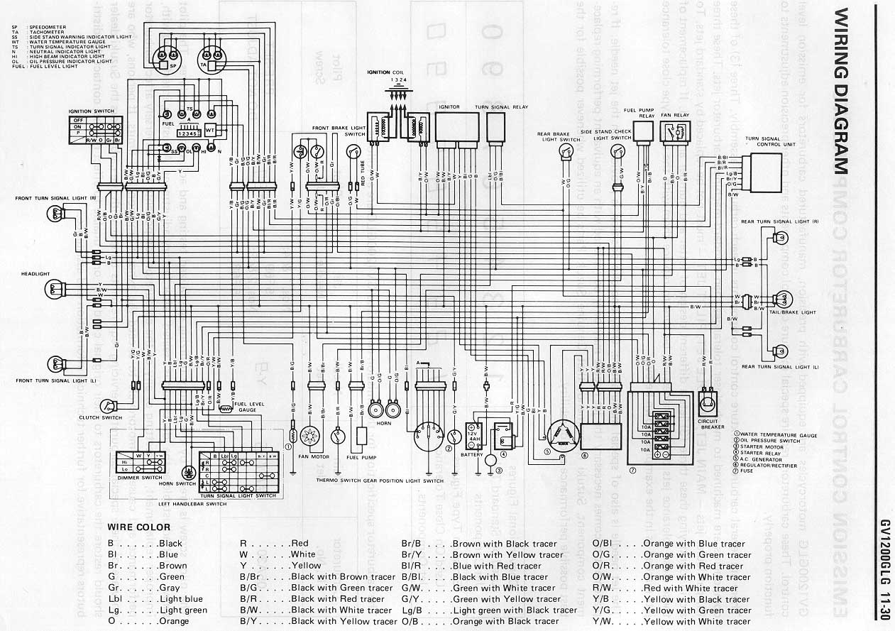 Suzuki Madura GV1200GLG Wiring Diagram | Evan Fell Motorcycle ...