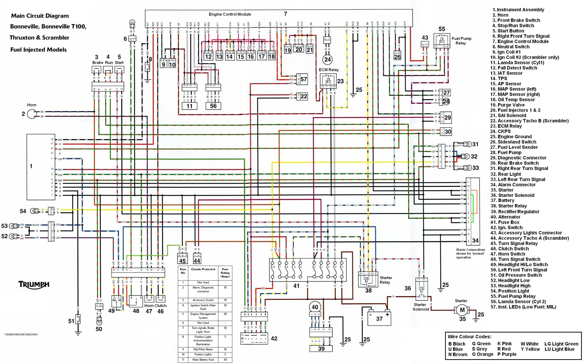 95 Bonneville Wiring Diagrams